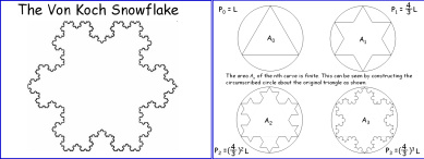 investigation von koch's snowflake curve An explanation of koch's snowflake for a math models class at northern michigan university.