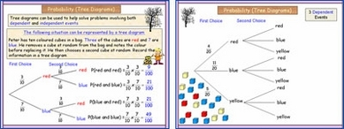 a powerpoint math or maths presentation on probability tree diagrams. Black Bedroom Furniture Sets. Home Design Ideas