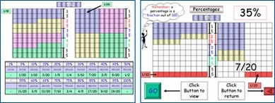 Percentages 2 (Grids with fractions and Decimals)