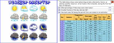 Weather Observer