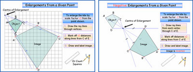 Transformations 4 (Enlargements From a Point