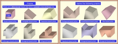 Prisms(Basic Identifying)