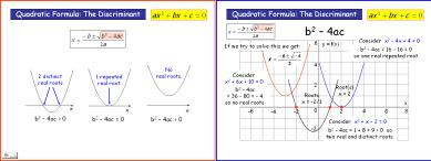 Quadratic Discriminant