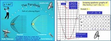 Quadratic Graphs (Drawing)