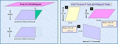 Mensuration 4 (Parallelogram: Area)