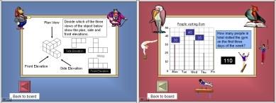 Maths Board 25