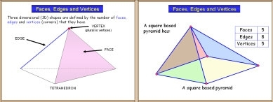 3D Shapes 1 (Faces, Edges and Vertices)