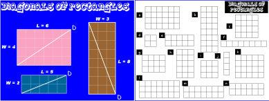 Diagonals of Rectangles