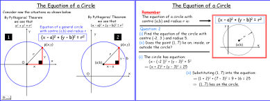 Circle (Equation of)