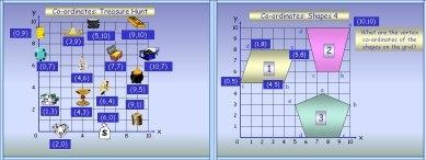 Co-ordinates (First Quadrant)