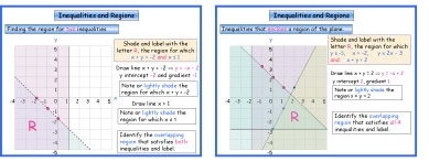 Inequalities and Regions
