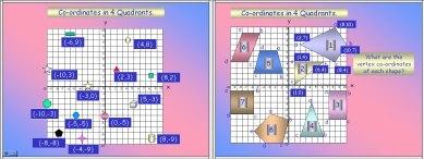 Co-ordinates (Four Quadrants)
