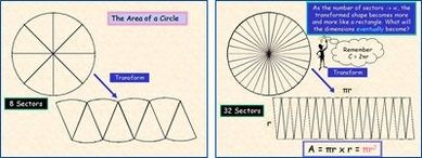 Mensuration 9 Circle (Area)