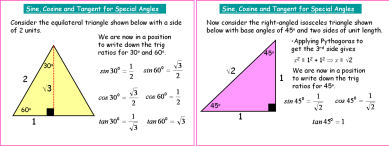 Trigonometric Ratios for Special Angles
