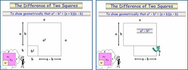 Geometric Demo (Difference of two Squares)