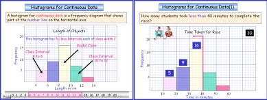 Histograms 2 (Continuous Data) XP version