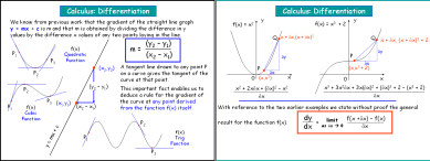 Differentiation 1 (Finding the Rule)