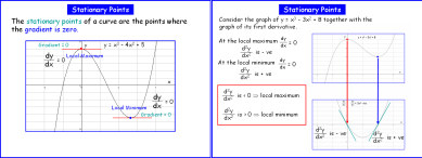 Differentiation 2 (Stationary Points)