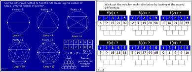 Sequences 2 (Non-Linear)