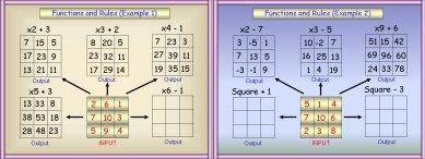 Function Machines (Basic)