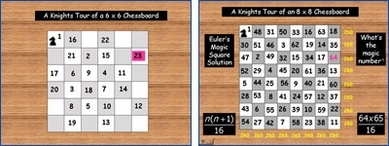 a powerpoint math or maths presentation on chessboard activities. Black Bedroom Furniture Sets. Home Design Ideas
