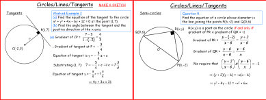 Circles (Tangents, Lines and Chords)