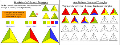 MacMahon's Coloured Triangles