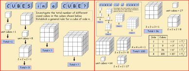 Cubes in a Cube?