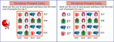 009f Christmas Present Costs