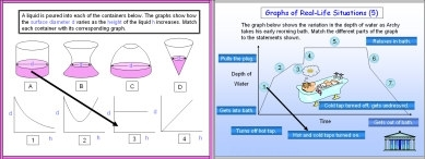 math worksheet : a powerpoint math or maths presentation graphs of real life situations : Real Life Math Worksheets