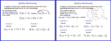 Brackets and Factorising 1