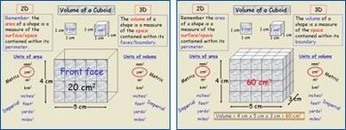 Mensuration 3 (Cuboid: Volume plus compound)