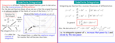 Integration 1 (Indefinite)