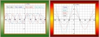 Trigonometry Graph Collection