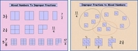 Fractions 2 (Mixed and Improper Diagrams)