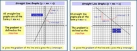 Straight Line Graphs (Equation of)