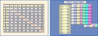 Multiplication Tables and 100 Squares