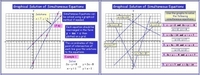 Simultaneous Equations 2 (Graphical Solutions)